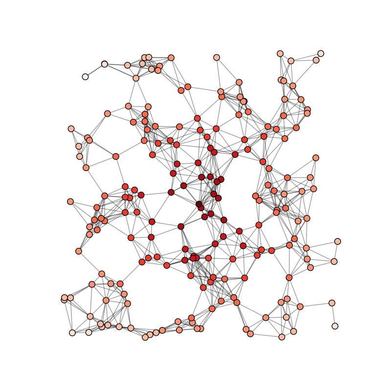 Random Geometric Graph — NetworkX 2 0 dev20170717174712